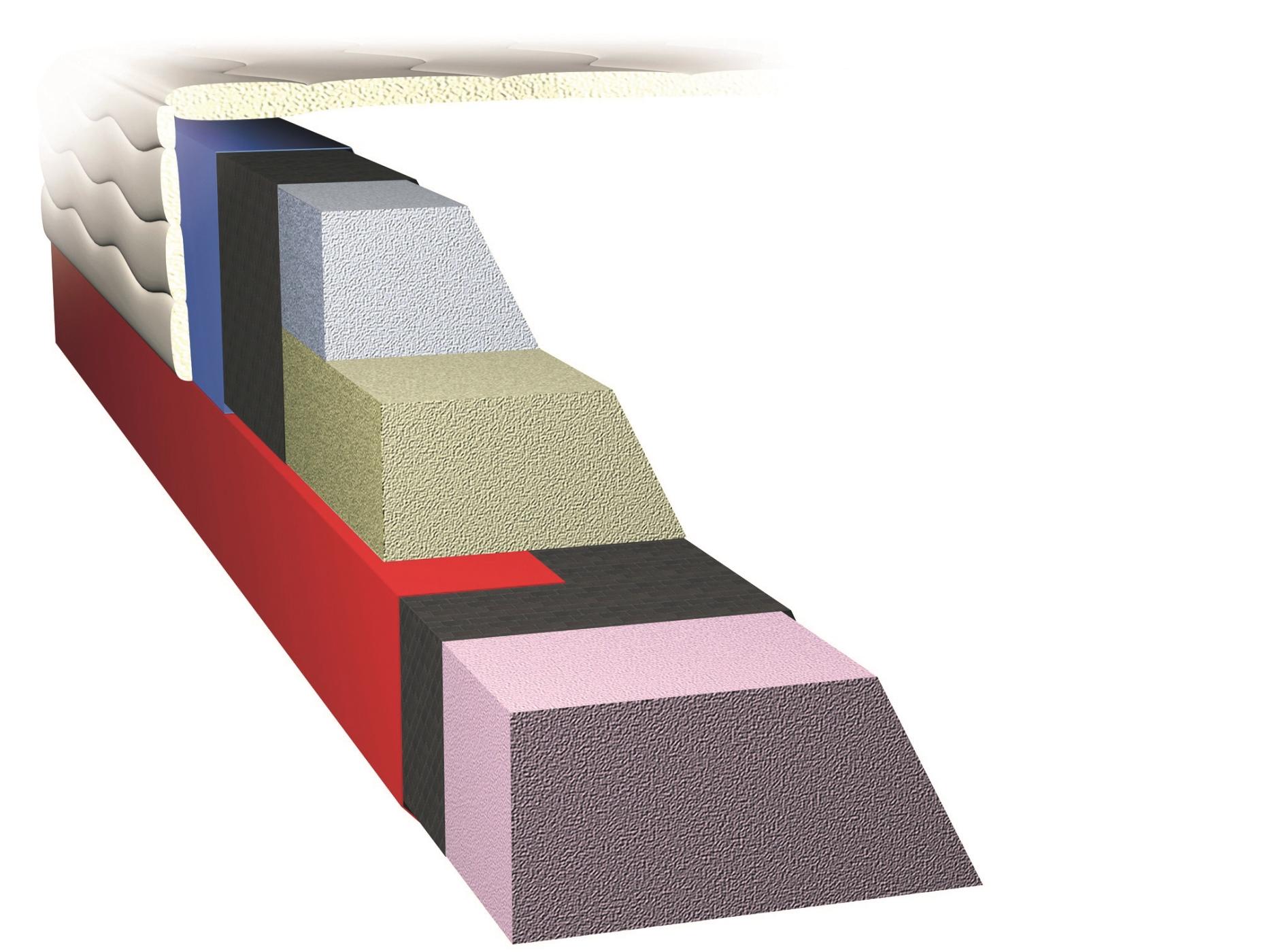 WeightlessDream Lagen-Charakteristik 2